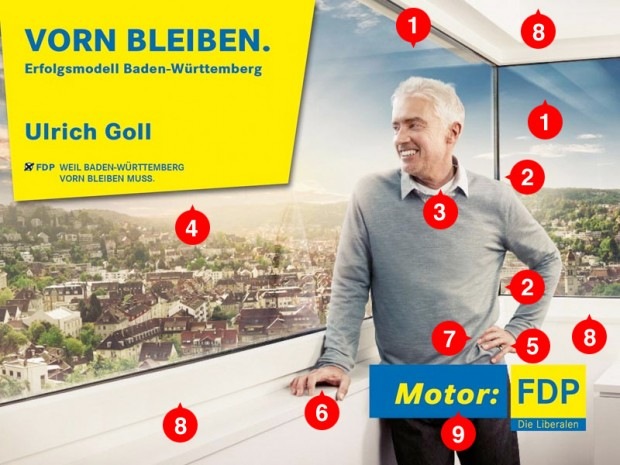 Wahlplakat Analyse Ulrich Goll FDP Landtagswahl 2011 Baden-Württemberg