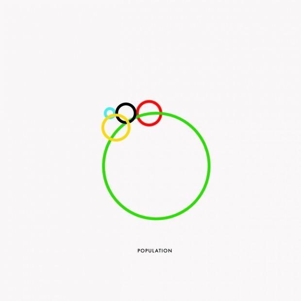 Statistik mit olympischer Symbolik von Gustavo Sousa