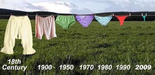 globale erderwaermung an Unterwäsche belegt