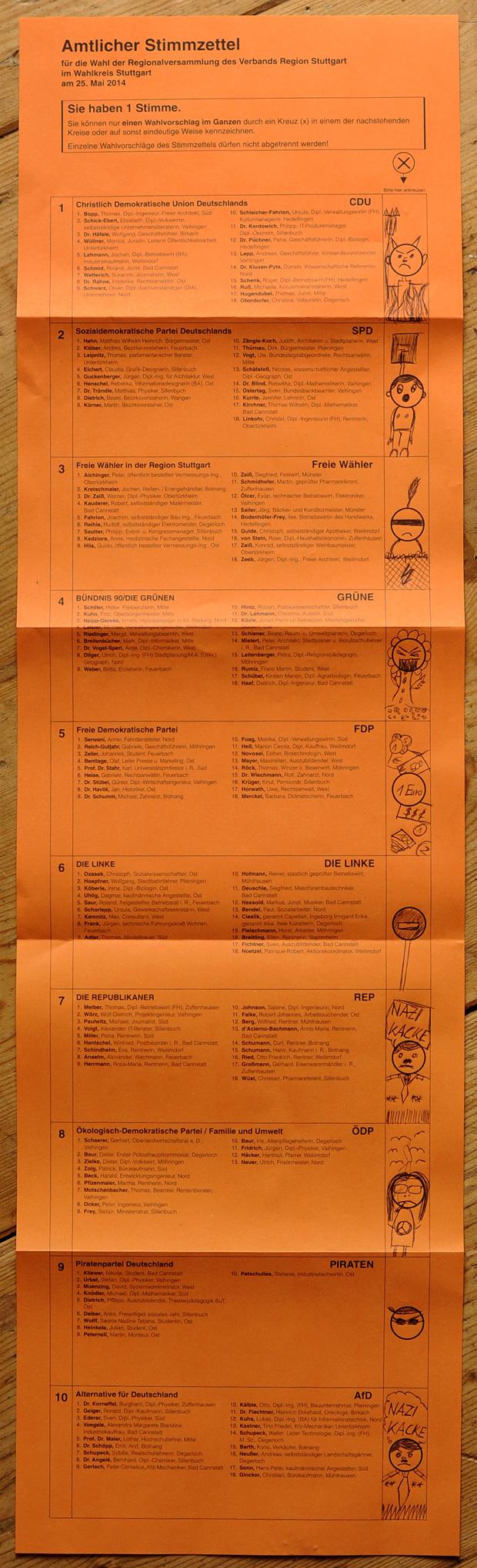 Wahlschein Regionalversammlung des Verbands Region Stuttgart