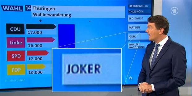 ergebnisse landtagswahl 2014 thüringen brandenburg
