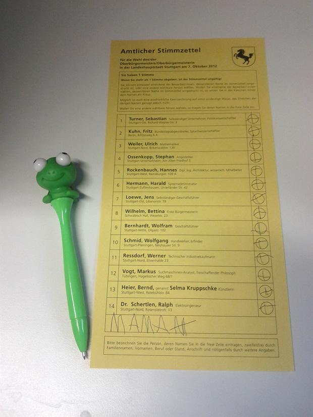 Oberbürgermeister Wahl Stuttgart 2012: vorläufiges Endergebnis